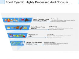 Food Pyramid Highly Processed And Consume Adequately