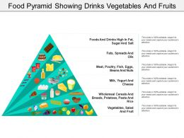 Food Pyramid Showing Drinks Vegetables And Fruits