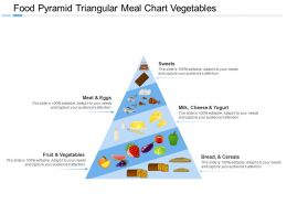 Food Pyramid Triangular Meal Chart Vegetables