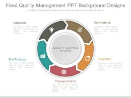 Food Quality Management Ppt Background Designs