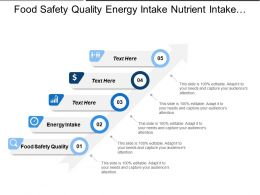 Food Safety Quality Energy Intake Nutrient Intake Social Entitlements