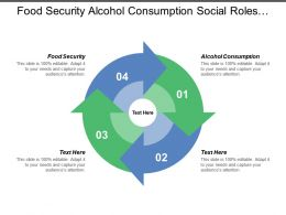 Food Security Alcohol Consumption Social Roles Geographical Location