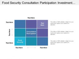 Food Security Consultation Participation Investment Viability Participatory Planning