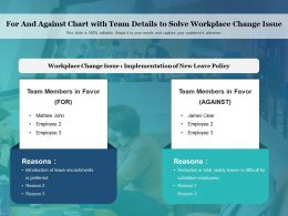 For And Against Chart With Team Details To Solve Workplace Change Issue