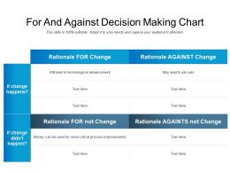 For And Against Decision Making Chart