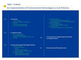 For Implementation Of Environmental Technologies To Curb Pollution M1537 Ppt Powerpoint Presentation Styles