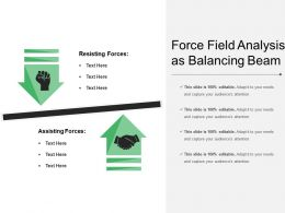Force Field Analysis As Balancing Beam