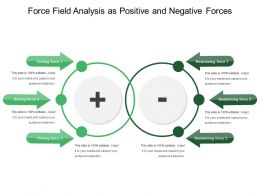 Force Field Analysis As Positive And Negative Forces