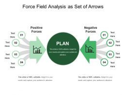 Force Field Analysis As Set Of Arrows