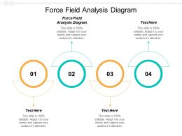 Force Field Analysis Diagram Ppt Powerpoint Presentation Portfolio Structure Cpb