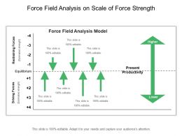 Force Field Analysis On Scale Of Force Strength