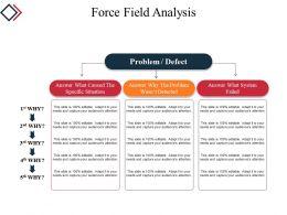 Force Field Analysis Powerpoint Slide Deck Samples