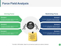 Force Field Analysis Ppt Slide Examples