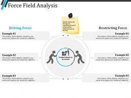 Force Field Analysis Presentation Powerpoint