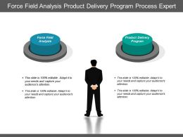 Force Field Analysis Product Delivery Program Process Expert