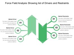force_field_analysis_showing_list_of_drivers_and_restraints_Slide01