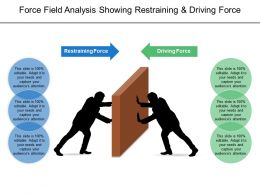 Force Field Analysis Showing Restraining And Driving Force