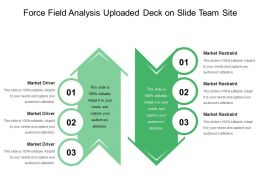 Force Field Analysis Uploaded Deck On Slide Team Site 1