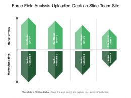 Force Field Analysis Uploaded Deck On Slide Team Site 2
