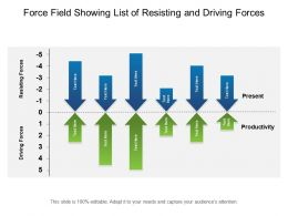 force_field_showing_list_of_resisting_and_driving_forces_Slide01
