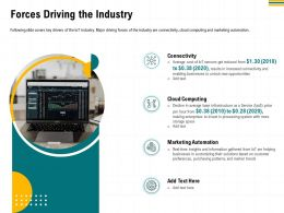 Forces Driving The Industry In Processing Ppt Powerpoint Presentation Professional Graphics