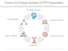 forces_for_change_example_of_ppt_presentation_Slide01