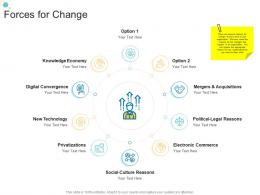 Forces For Change Organizational Change Strategic Plan Ppt Rules