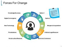 Forces For Change Ppt Diagrams