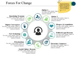 Forces For Change Ppt Icon