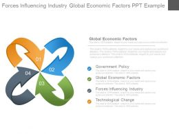 Forces Influencing Industry Global Economic Factors Ppt Example