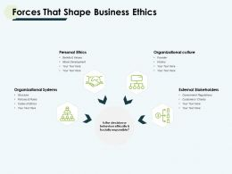 Forces That Shape Business Ethics Development Ppt Slides