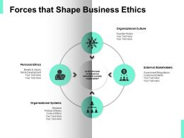 Forces That Shape Business Ethics Organizational Systems D123 Ppt Powerpoint Presentation Icon Graphic