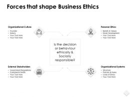 Forces That Shape Business Ethics Organizational Systems Ppt Slides