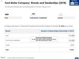 Ford Motor Company Brands And Dealerships 2018