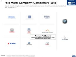 Ford Motor Company Competitors 2018