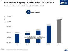Ford Motor Company Cost Of Sales 2014-2018