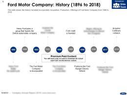 Ford Motor Company History 1896-2018