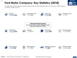 Ford Motor Company Key Statistics 2018