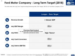 Ford Motor Company Long Term Target 2018