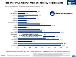 Ford Motor Company Market Share By Region 2018