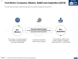 Ford Motor Company Mission Belief And Aspiration 2018