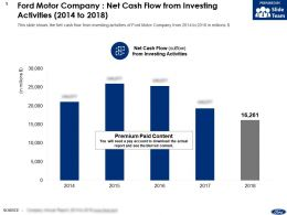 Ford Motor Company Net Cash Flow From Investing Activities 2014-2018