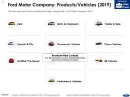 Ford Motor Company Products Vehicles 2019
