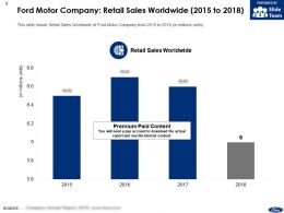 Ford Motor Company Retail Sales Worldwide 2015-2018