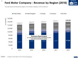 Ford Motor Company Revenue By Region 2018