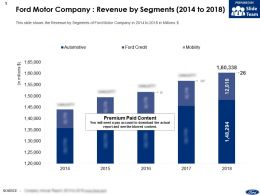 Ford Motor Company Revenue By Segments 2014-2018