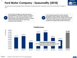 Ford Motor Company Seasonality 2018