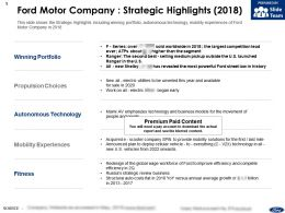 Ford Motor Company Strategic Highlights 2018