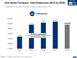 Ford Motor Company Total Employees 2014-2018