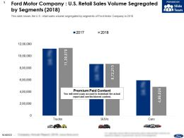 Ford Motor Company US Retail Sales Volume Segregated By Segments 2018